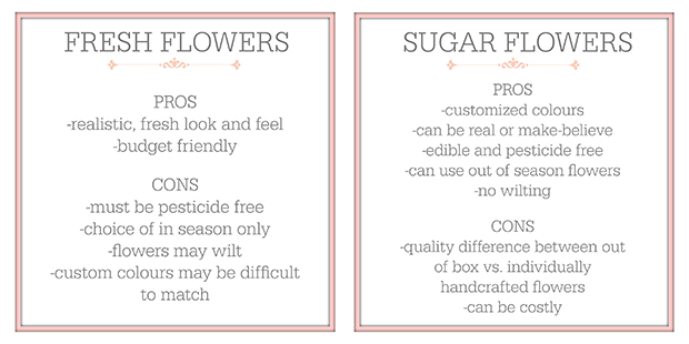 pros and cons of fresh vs sugar wedding cake flowers